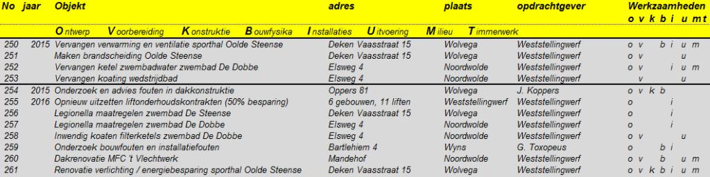 referentielijst 2015-2016